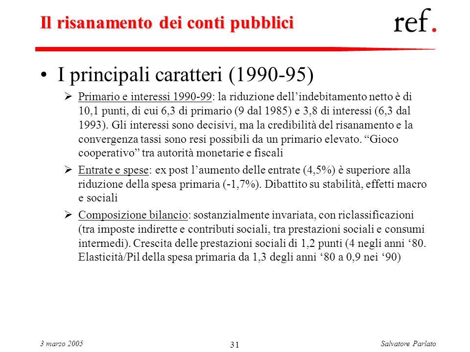 Salvatore Parlato3 marzo 2005 31 Il risanamento dei conti pubblici I principali caratteri (1990-95) Primario e interessi 1990-99: la riduzione dellindebitamento netto è di 10,1 punti, di cui 6,3 di primario (9 dal 1985) e 3,8 di interessi (6,3 dal 1993).