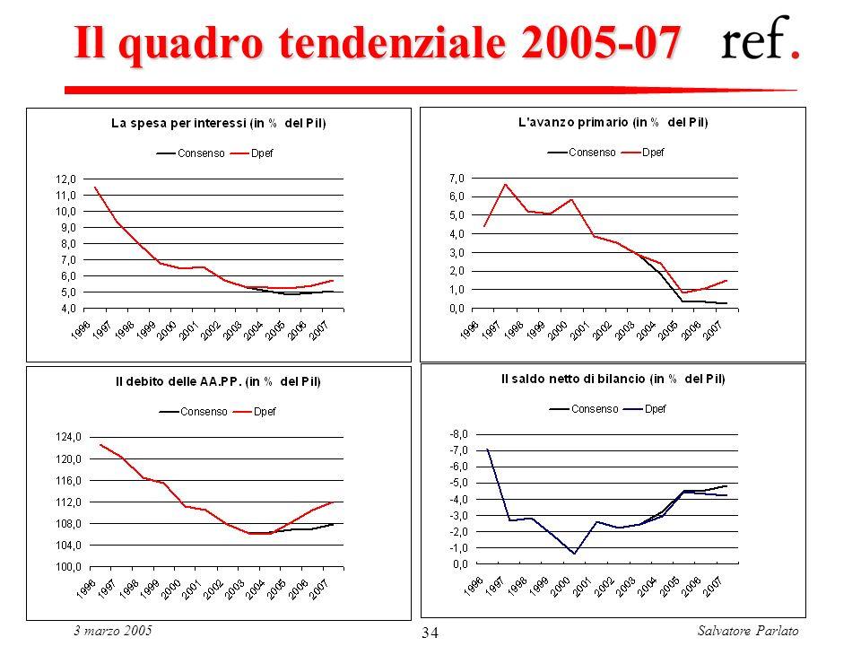 Salvatore Parlato3 marzo 2005 34 Il quadro tendenziale 2005-07