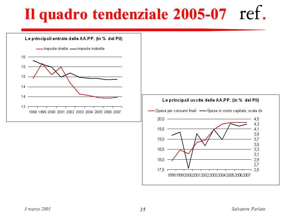 Salvatore Parlato3 marzo 2005 35 Il quadro tendenziale 2005-07