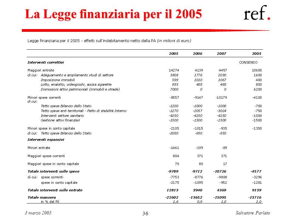 Salvatore Parlato3 marzo 2005 36 La Legge finanziaria per il 2005