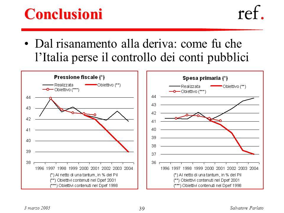 Salvatore Parlato3 marzo 2005 39 Conclusioni Dal risanamento alla deriva: come fu che lItalia perse il controllo dei conti pubblici