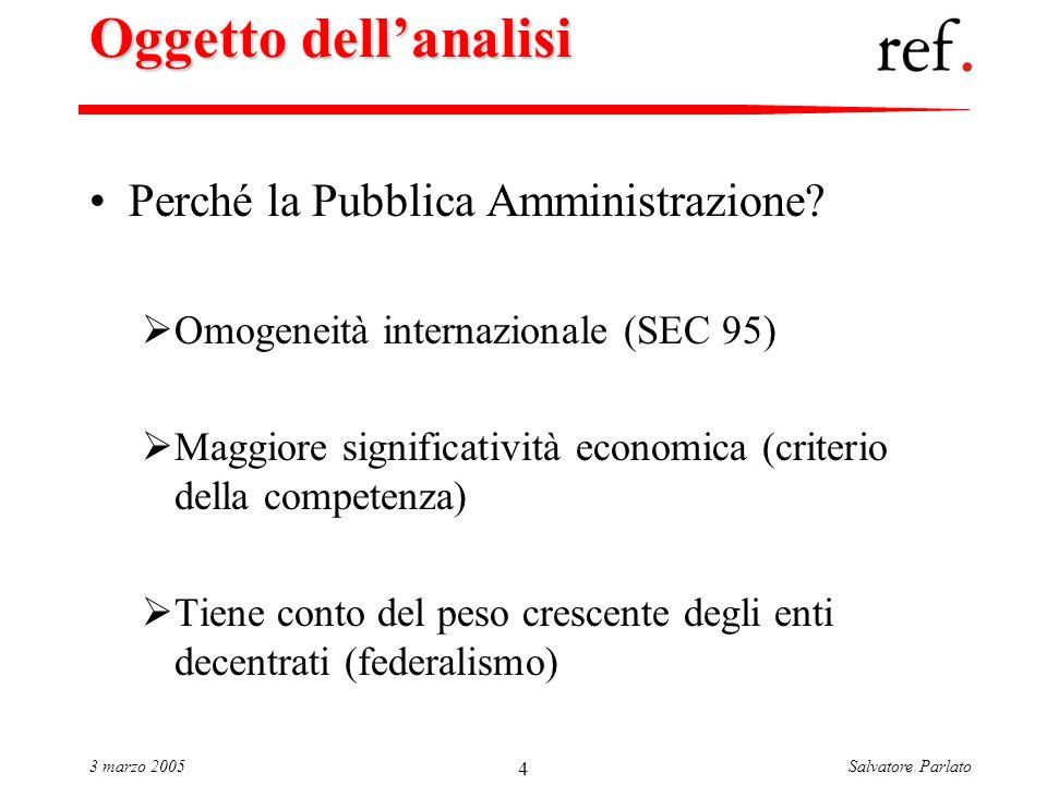 Salvatore Parlato3 marzo 2005 4 Oggetto dellanalisi Perché la Pubblica Amministrazione.
