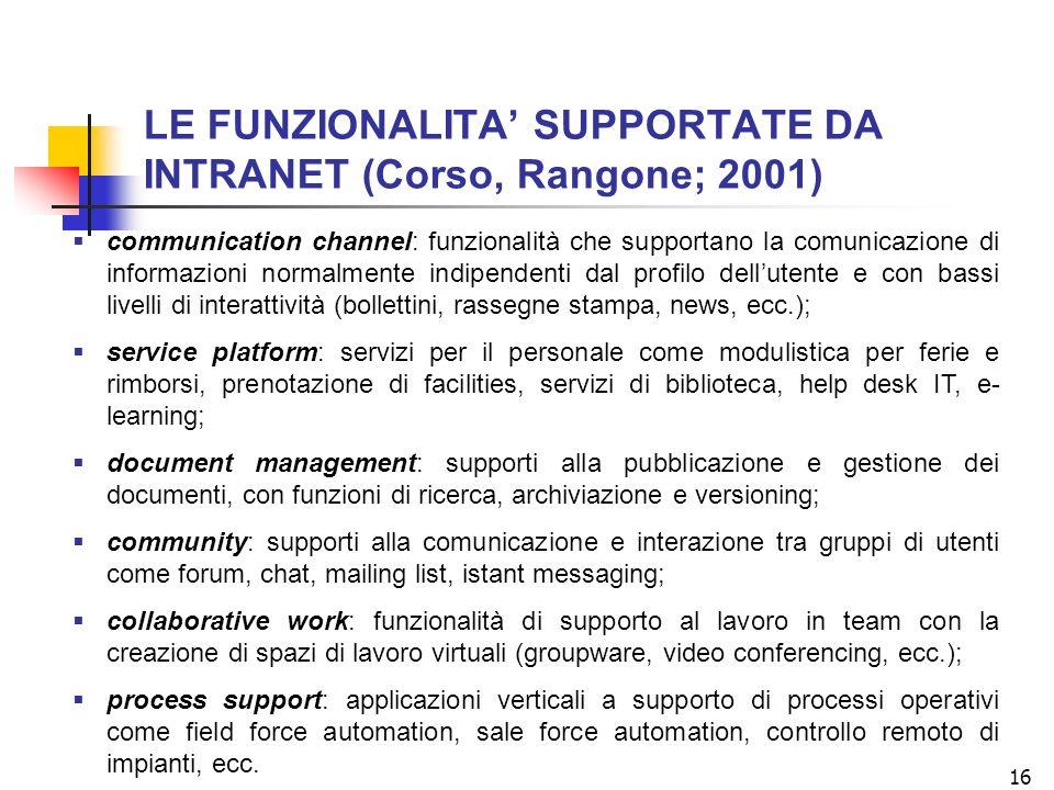 16 LE FUNZIONALITA SUPPORTATE DA INTRANET (Corso, Rangone; 2001) communication channel: funzionalità che supportano la comunicazione di informazioni n