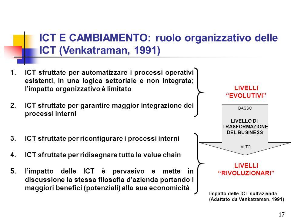 17 1.ICT sfruttate per automatizzare i processi operativi esistenti, in una logica settoriale e non integrata; limpatto organizzativo è limitato 2.ICT