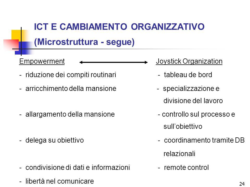 24 Empowerment Joystick Organization - riduzione dei compiti routinari - tableau de bord - arricchimento della mansione - specializzazione e divisione del lavoro - allargamento della mansione- controllo sul processo e sullobiettivo - delega su obiettivo- coordinamento tramite DB relazionali - condivisione di dati e informazioni - remote control - libertà nel comunicare ICT E CAMBIAMENTO ORGANIZZATIVO (Microstruttura - segue)