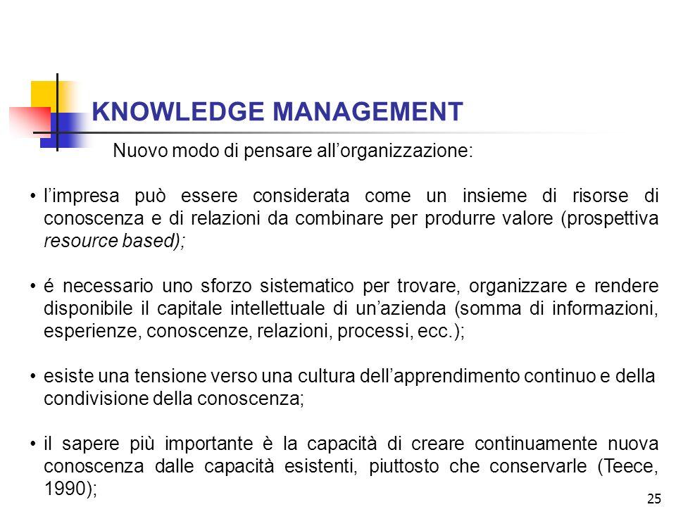 25 KNOWLEDGE MANAGEMENT Nuovo modo di pensare allorganizzazione: limpresa può essere considerata come un insieme di risorse di conoscenza e di relazio