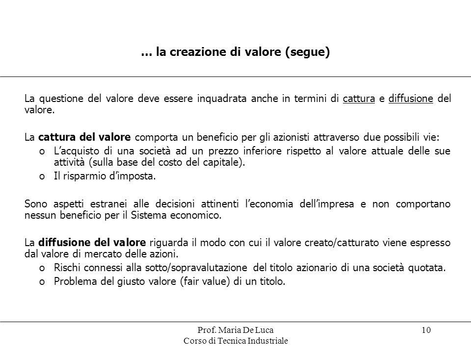 Prof. Maria De Luca Corso di Tecnica Industriale 10 … la creazione di valore (segue) La questione del valore deve essere inquadrata anche in termini d