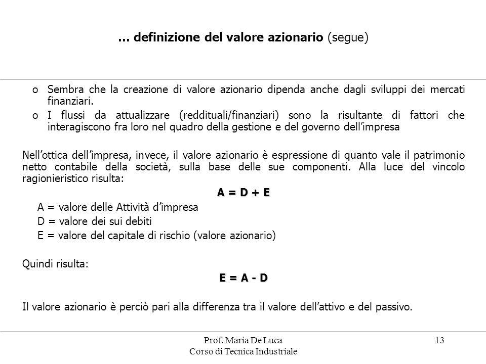 Prof. Maria De Luca Corso di Tecnica Industriale 13 … definizione del valore azionario (segue) oSembra che la creazione di valore azionario dipenda an