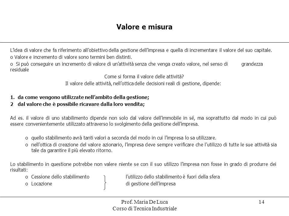 Prof. Maria De Luca Corso di Tecnica Industriale 14 Valore e misura Lidea di valore che fa riferimento allobiettivo della gestione dellimpresa e quell