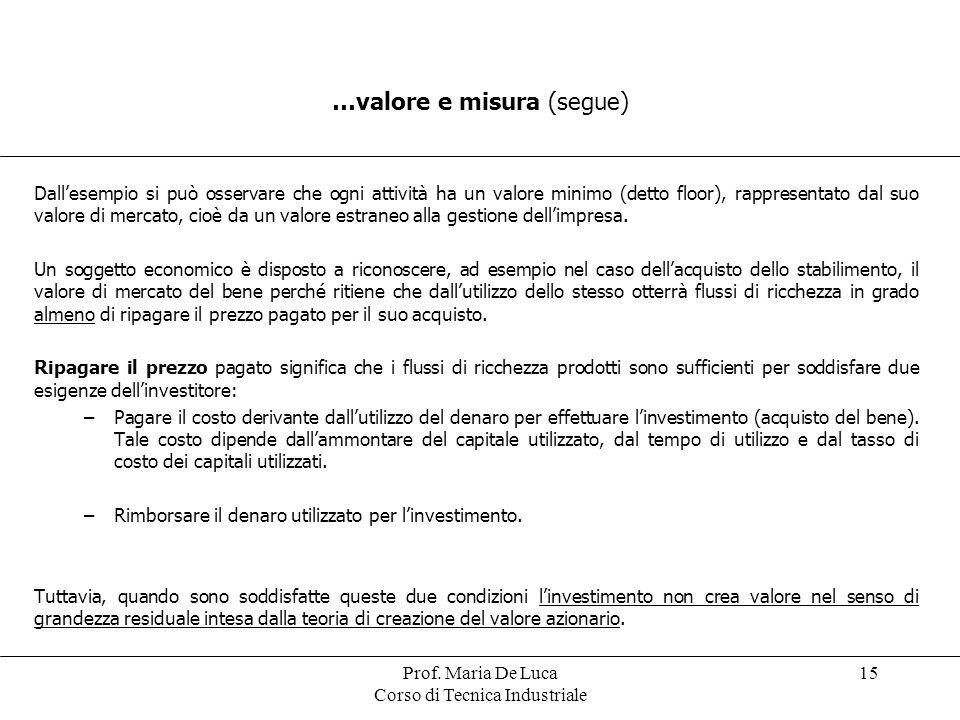 Prof. Maria De Luca Corso di Tecnica Industriale 15 …valore e misura (segue) Dallesempio si può osservare che ogni attività ha un valore minimo (detto
