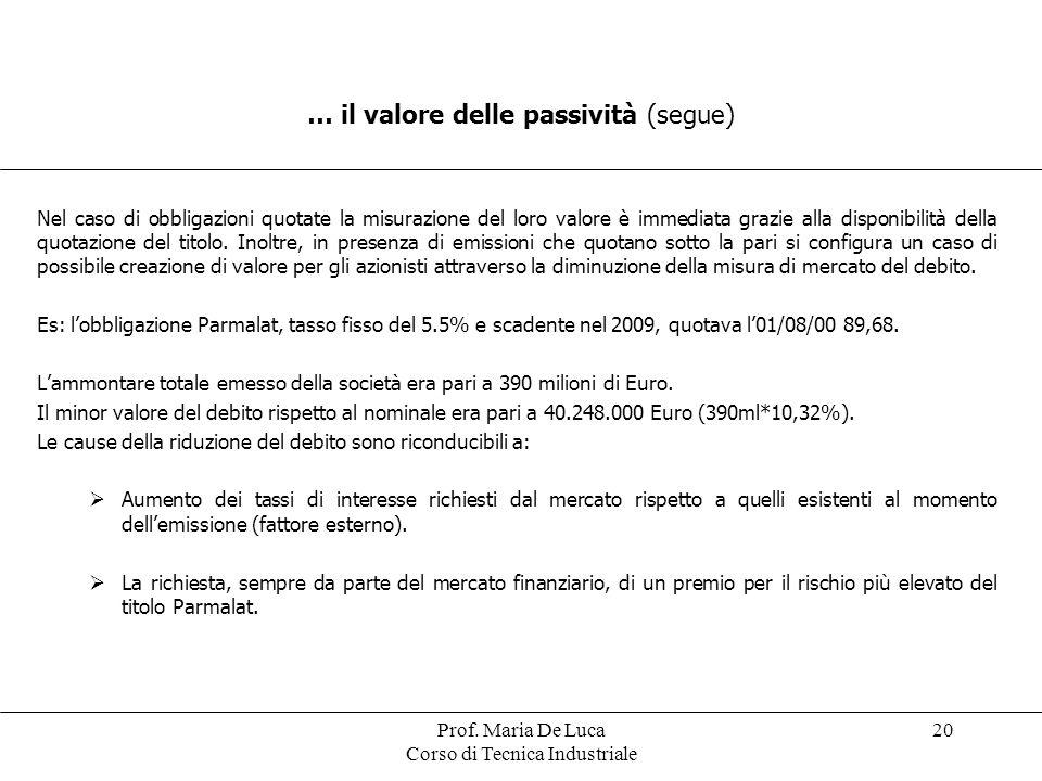 Prof. Maria De Luca Corso di Tecnica Industriale 20 … il valore delle passività (segue) Nel caso di obbligazioni quotate la misurazione del loro valor