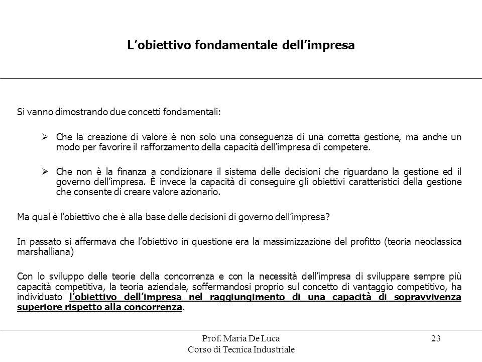 Prof. Maria De Luca Corso di Tecnica Industriale 23 Lobiettivo fondamentale dellimpresa Si vanno dimostrando due concetti fondamentali: Che la creazio