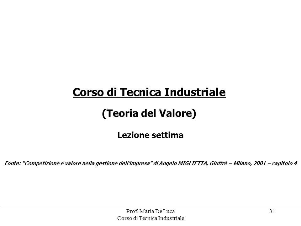 Prof. Maria De Luca Corso di Tecnica Industriale 31 Lezione settima Fonte: Competizione e valore nella gestione dellimpresa di Angelo MIGLIETTA, Giuff