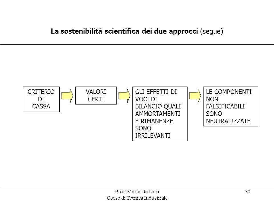 Prof. Maria De Luca Corso di Tecnica Industriale 37 La sostenibilità scientifica dei due approcci (segue) CRITERIO DI CASSA VALORI CERTI GLI EFFETTI D