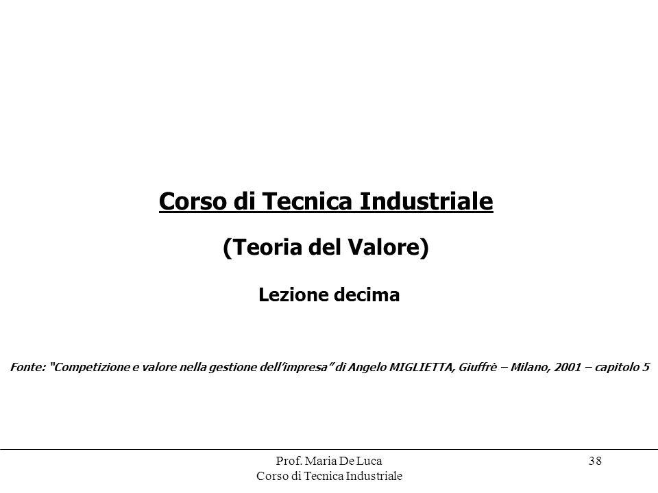 Prof. Maria De Luca Corso di Tecnica Industriale 38 Lezione decima Fonte: Competizione e valore nella gestione dellimpresa di Angelo MIGLIETTA, Giuffr