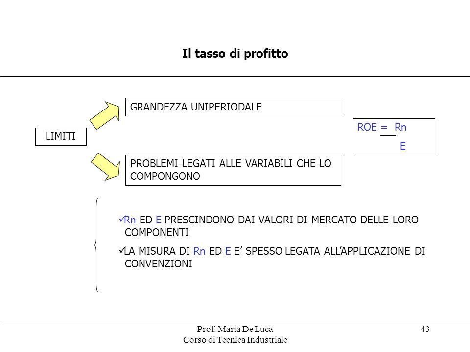 Prof. Maria De Luca Corso di Tecnica Industriale 43 Il tasso di profitto LIMITI GRANDEZZA UNIPERIODALE PROBLEMI LEGATI ALLE VARIABILI CHE LO COMPONGON
