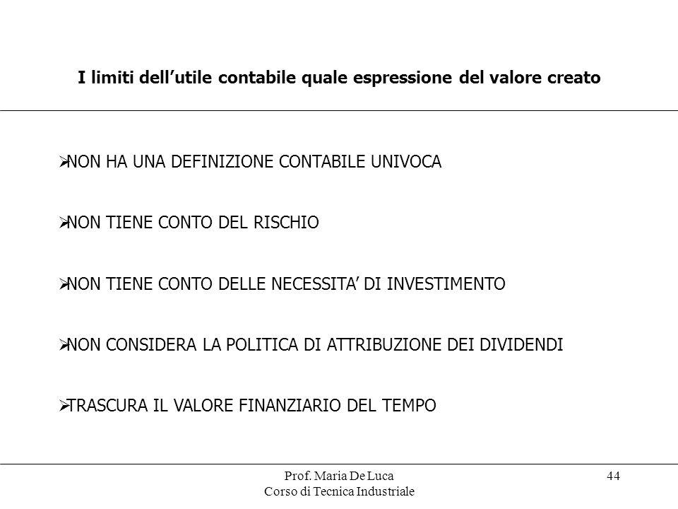 Prof. Maria De Luca Corso di Tecnica Industriale 44 I limiti dellutile contabile quale espressione del valore creato NON HA UNA DEFINIZIONE CONTABILE