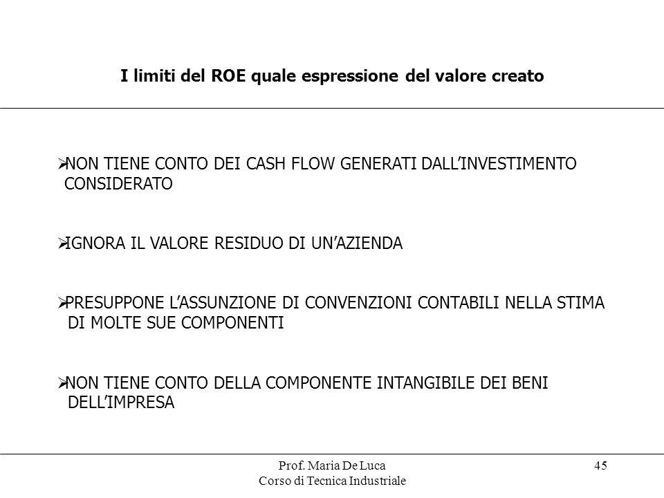 Prof. Maria De Luca Corso di Tecnica Industriale 45 I limiti del ROE quale espressione del valore creato NON TIENE CONTO DEI CASH FLOW GENERATI DALLIN