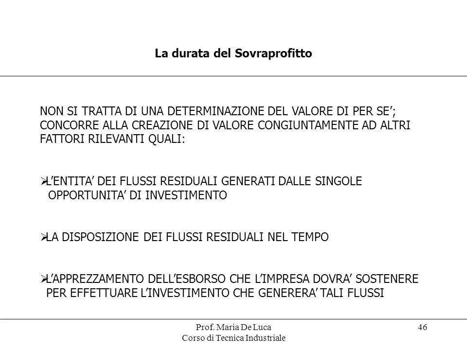 Prof. Maria De Luca Corso di Tecnica Industriale 46 La durata del Sovraprofitto NON SI TRATTA DI UNA DETERMINAZIONE DEL VALORE DI PER SE; CONCORRE ALL