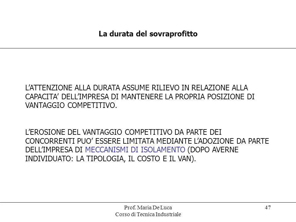 Prof. Maria De Luca Corso di Tecnica Industriale 47 La durata del sovraprofitto LATTENZIONE ALLA DURATA ASSUME RILIEVO IN RELAZIONE ALLA CAPACITA DELL