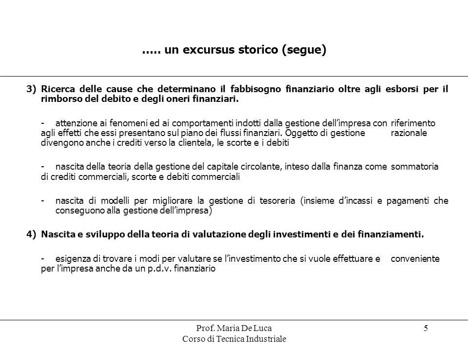 Prof. Maria De Luca Corso di Tecnica Industriale 5 ….. un excursus storico (segue) 3)Ricerca delle cause che determinano il fabbisogno finanziario olt