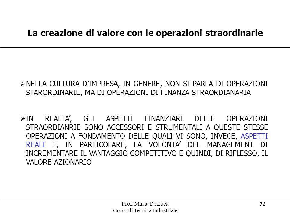 Prof. Maria De Luca Corso di Tecnica Industriale 52 La creazione di valore con le operazioni straordinarie NELLA CULTURA DIMPRESA, IN GENERE, NON SI P