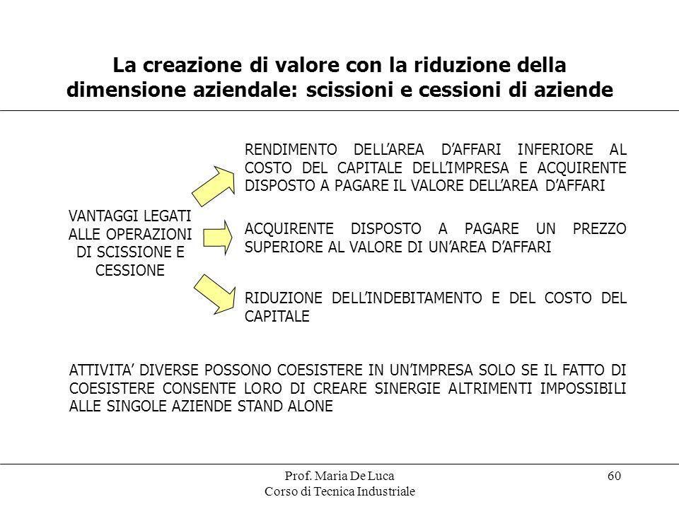 Prof. Maria De Luca Corso di Tecnica Industriale 60 La creazione di valore con la riduzione della dimensione aziendale: scissioni e cessioni di aziend