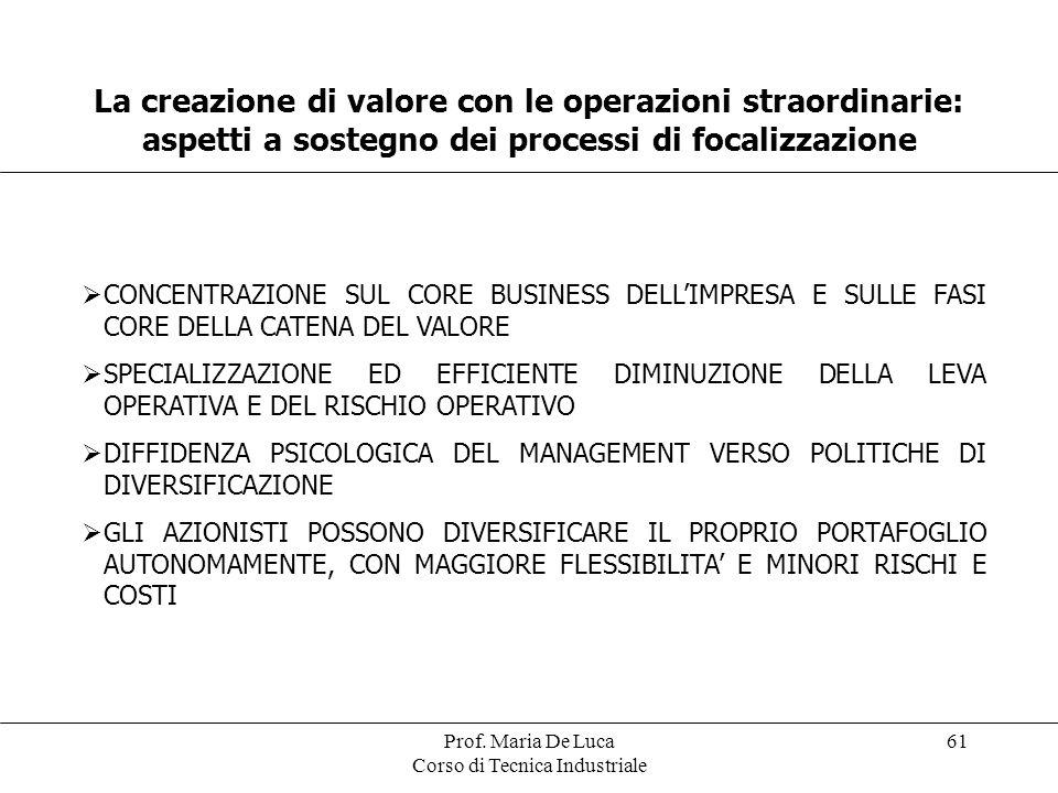 Prof. Maria De Luca Corso di Tecnica Industriale 61 La creazione di valore con le operazioni straordinarie: aspetti a sostegno dei processi di focaliz