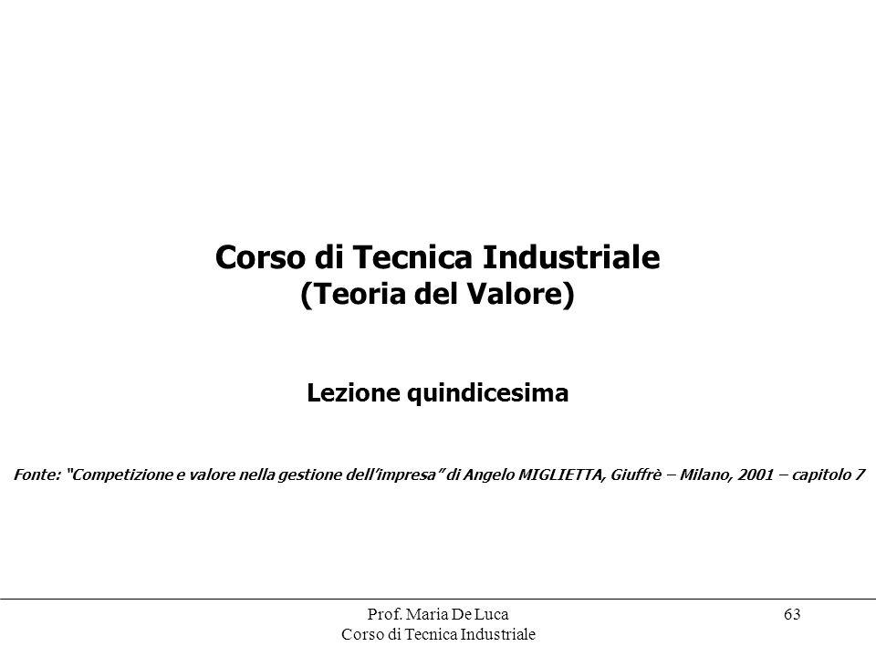 Prof. Maria De Luca Corso di Tecnica Industriale 63 Corso di Tecnica Industriale (Teoria del Valore) Lezione quindicesima Fonte: Competizione e valore