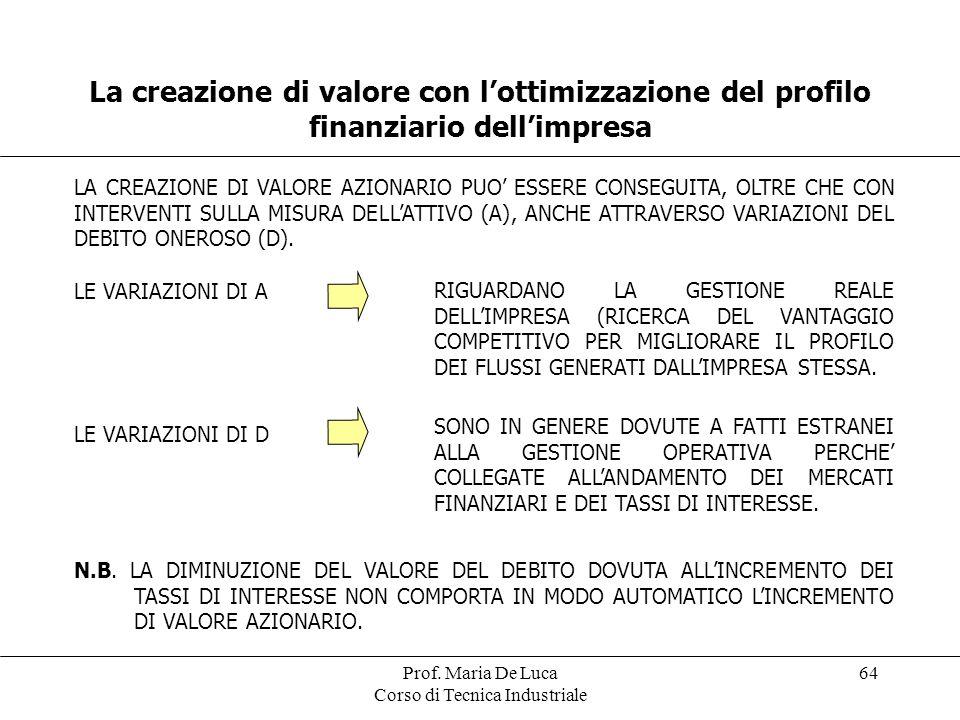 Prof. Maria De Luca Corso di Tecnica Industriale 64 La creazione di valore con lottimizzazione del profilo finanziario dellimpresa LA CREAZIONE DI VAL