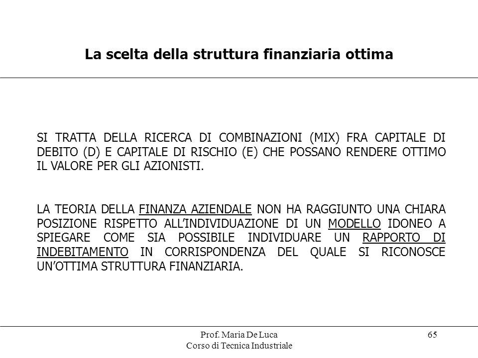 Prof. Maria De Luca Corso di Tecnica Industriale 65 La scelta della struttura finanziaria ottima SI TRATTA DELLA RICERCA DI COMBINAZIONI (MIX) FRA CAP