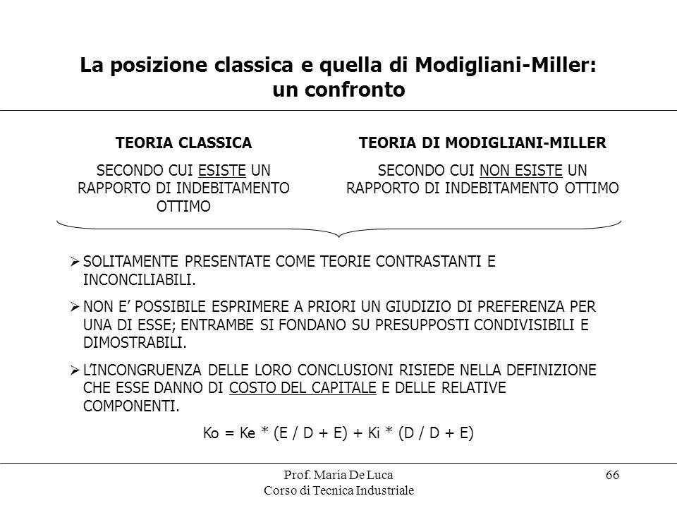 Prof. Maria De Luca Corso di Tecnica Industriale 66 La posizione classica e quella di Modigliani-Miller: un confronto TEORIA CLASSICA SECONDO CUI ESIS