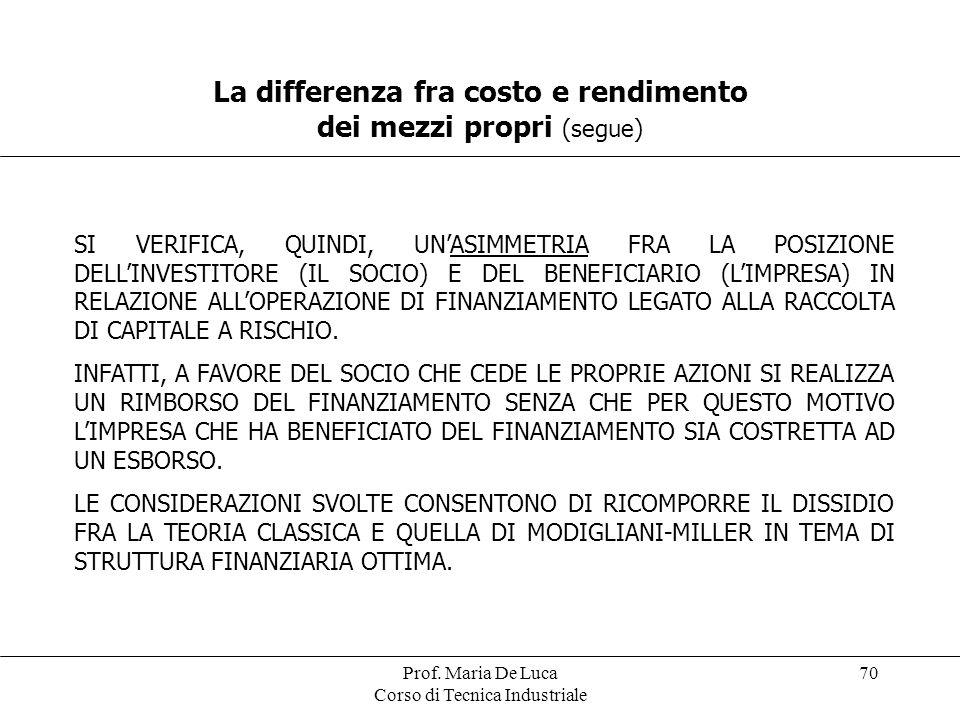 Prof. Maria De Luca Corso di Tecnica Industriale 70 La differenza fra costo e rendimento dei mezzi propri (segue) SI VERIFICA, QUINDI, UNASIMMETRIA FR