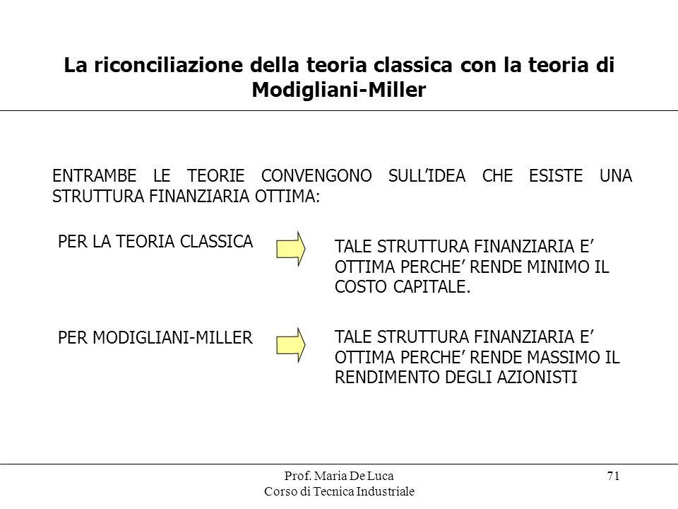 Prof. Maria De Luca Corso di Tecnica Industriale 71 La riconciliazione della teoria classica con la teoria di Modigliani-Miller ENTRAMBE LE TEORIE CON