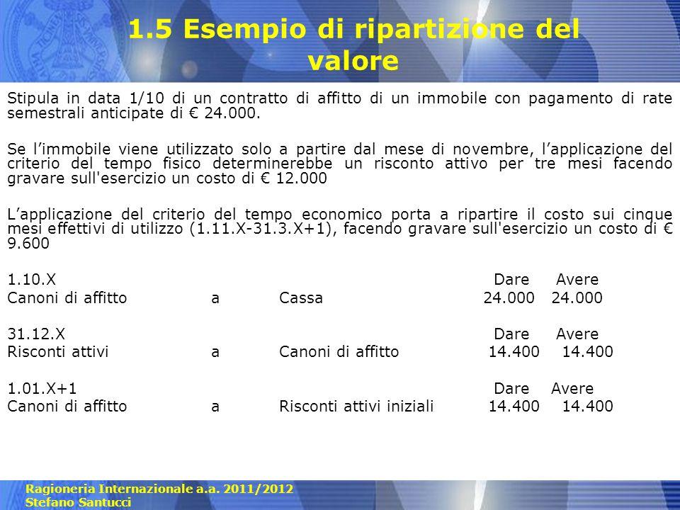 Ragioneria Internazionale a.a. 2011/2012 Stefano Santucci 1.5 Esempio di ripartizione del valore Stipula in data 1/10 di un contratto di affitto di un