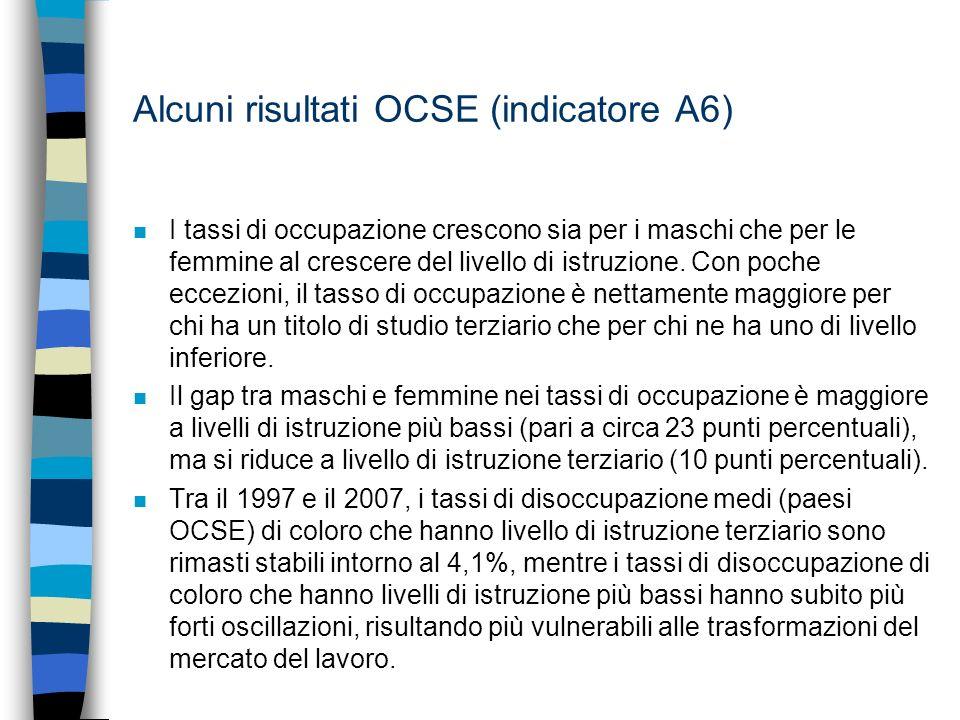 Alcuni risultati OCSE (indicatore A6) n I tassi di occupazione crescono sia per i maschi che per le femmine al crescere del livello di istruzione.