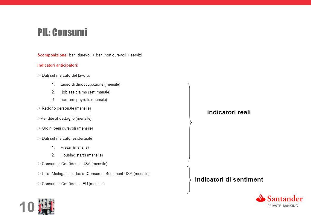 10 PIL: Consumi Scomposizione: beni durevoli + beni non durevoli + servizi Indicatori anticipatori: Dati sul mercato del lavoro: 1.tasso di disoccupazione (mensile) 2.