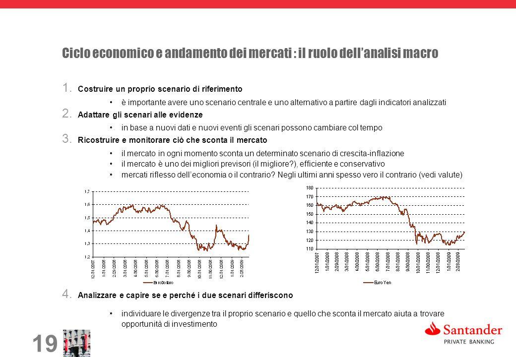 19 Ciclo economico e andamento dei mercati : il ruolo dellanalisi macro 1.