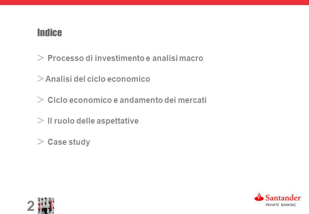 2 Indice Processo di investimento e analisi macro Analisi del ciclo economico Ciclo economico e andamento dei mercati Il ruolo delle aspettative Case study