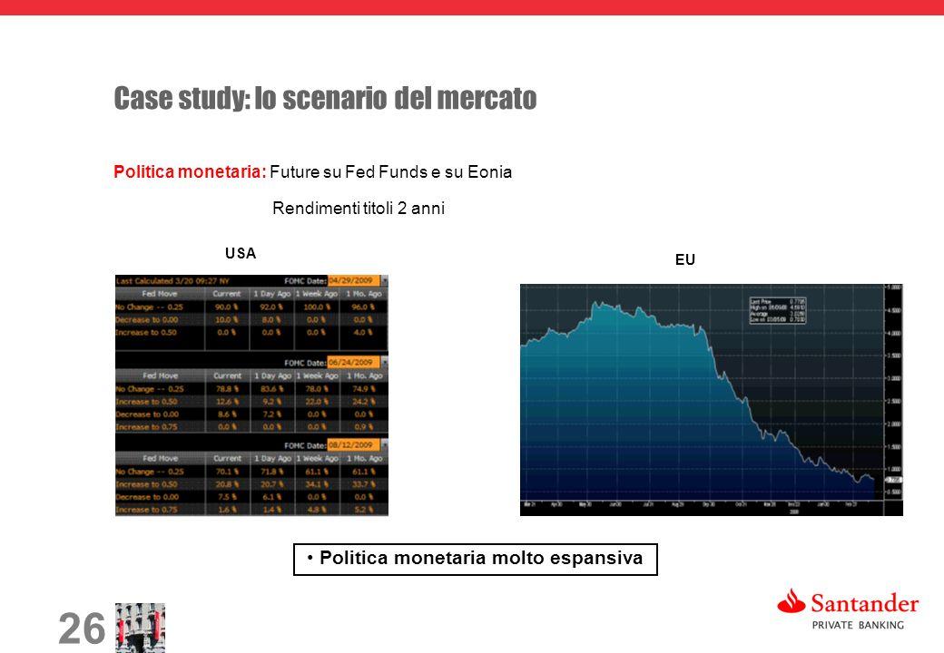 26 Case study: lo scenario del mercato Politica monetaria: Future su Fed Funds e su Eonia Rendimenti titoli 2 anni USA EU Politica monetaria molto espansiva