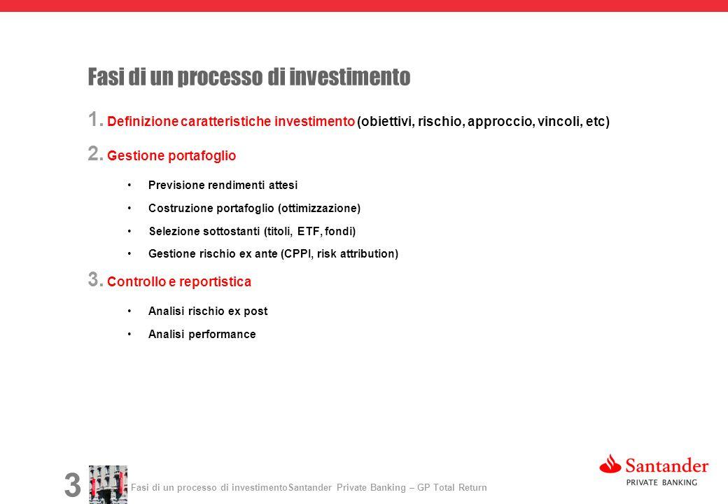 3 Fasi di un processo di investimentoSantander Private Banking – GP Total Return Fasi di un processo di investimento 1.