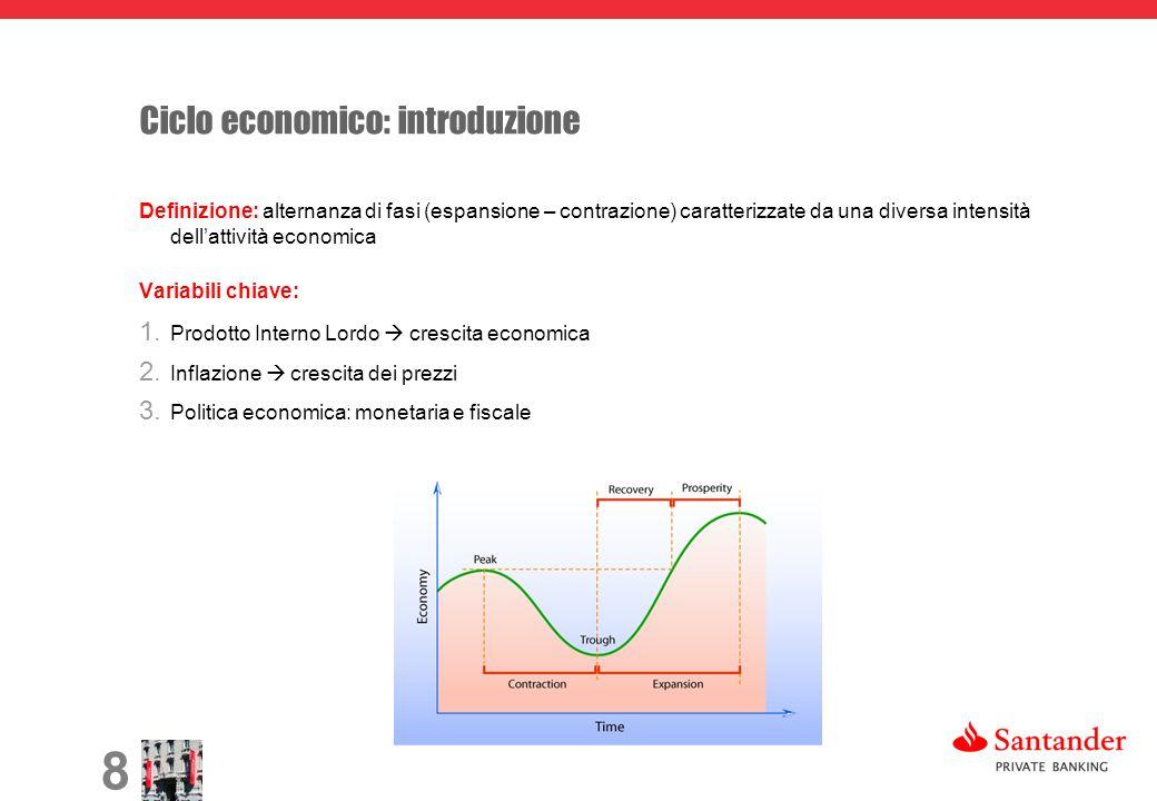 8 Ciclo economico: introduzione Definizione: alternanza di fasi (espansione – contrazione) caratterizzate da una diversa intensità dellattività economica Variabili chiave: 1.
