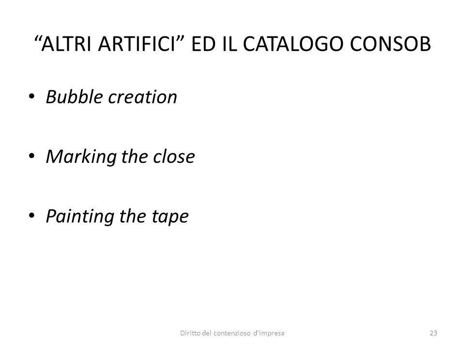 ALTRI ARTIFICI ED IL CATALOGO CONSOB Bubble creation Marking the close Painting the tape 23Diritto del contenzioso d'impresa