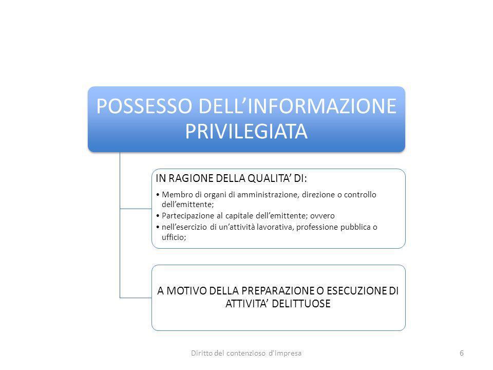 POSSESSO DELLINFORMAZIONE PRIVILEGIATA IN RAGIONE DELLA QUALITA DI: Membro di organi di amministrazione, direzione o controllo dellemittente; Partecip