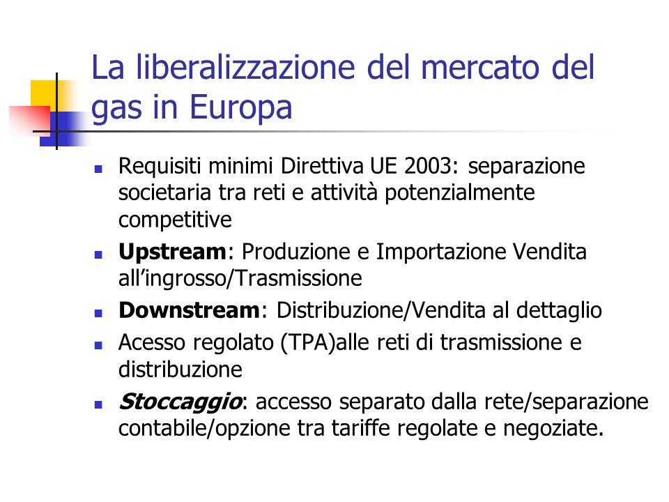 Disponibilità di stoccaggio in Italia (2004)