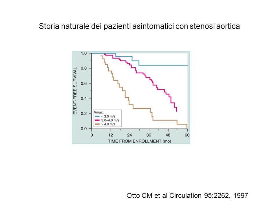 Storia naturale dei pazienti asintomatici con stenosi aortica Otto CM et al Circulation 95:2262, 1997