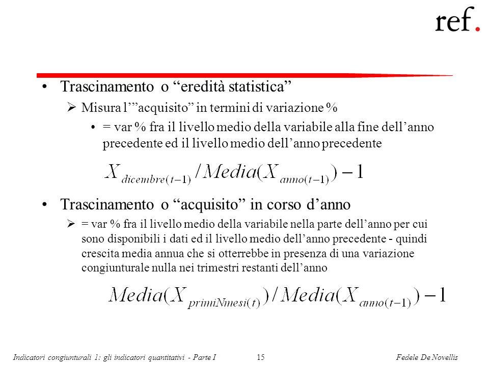 Fedele De NovellisIndicatori congiunturali 1: gli indicatori quantitativi - Parte I15 Trascinamento o eredità statistica Misura lacquisito in termini