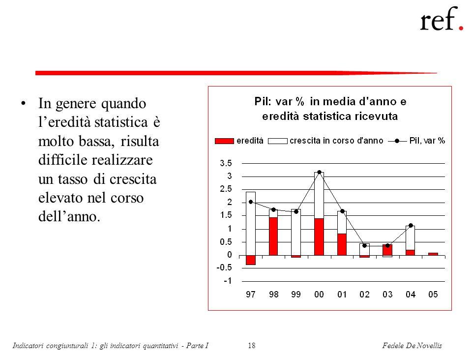 Fedele De NovellisIndicatori congiunturali 1: gli indicatori quantitativi - Parte I18 In genere quando leredità statistica è molto bassa, risulta diff