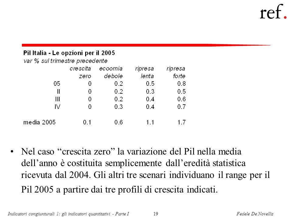 Fedele De NovellisIndicatori congiunturali 1: gli indicatori quantitativi - Parte I19 Nel caso crescita zero la variazione del Pil nella media dellann