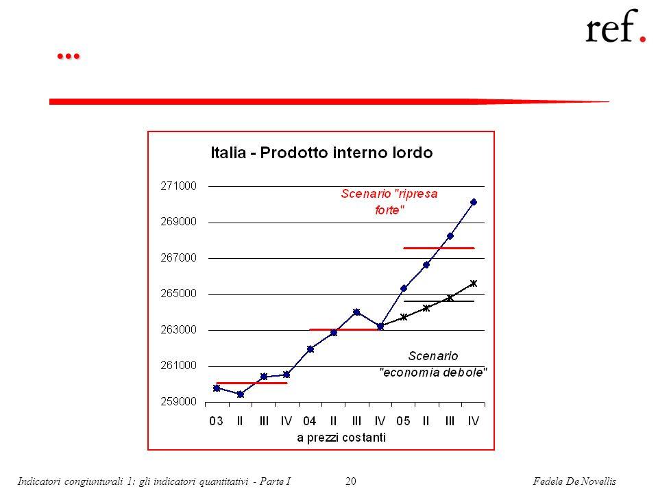 Fedele De NovellisIndicatori congiunturali 1: gli indicatori quantitativi - Parte I20...